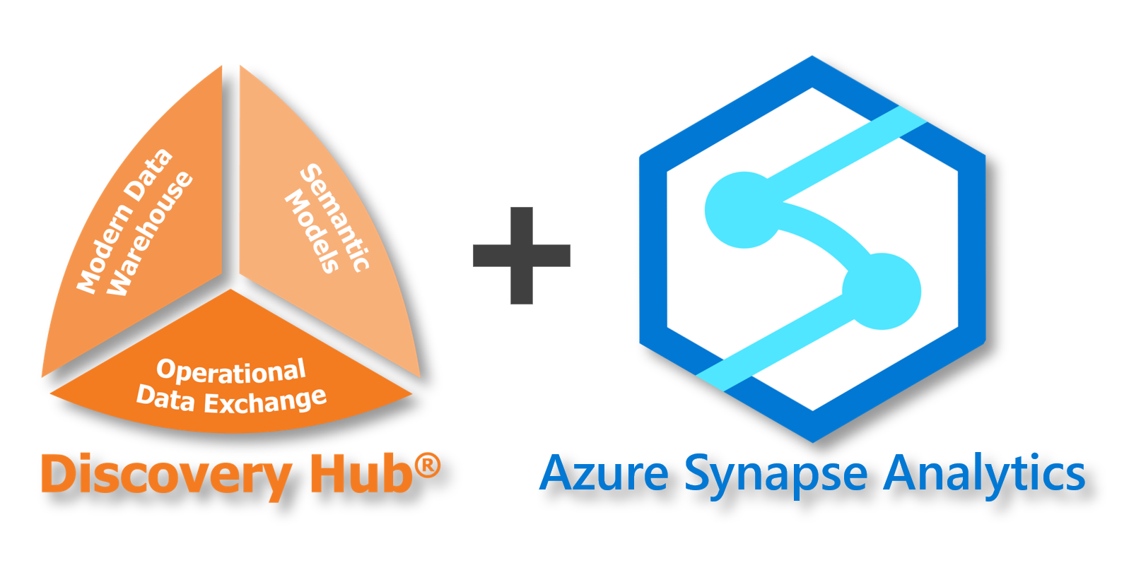 Use Discovery Hub with Azure Synapse Analytics (SQL Data